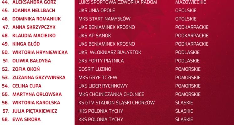 Zofia Okoń powołana do Akademii Młodych Orłów PZPN