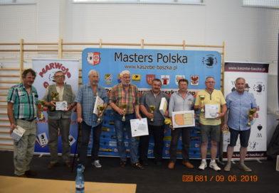 Ponad 200 zawodników rywalizowało w Luzinie na Mistrzostwach Europy w Kaszubską Baśkę.
