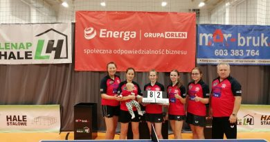 Tenisistki stołowe GOSRiT Mar Bruk ZRB Luzino awansowały na 3 miejsce w 1 ligowej tabeli